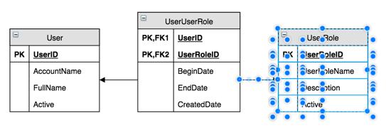 draw.io-在ERD中选择的容器