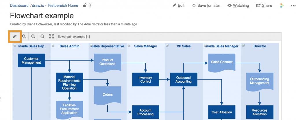 draw.io-在Confluence中从视图模式编辑图