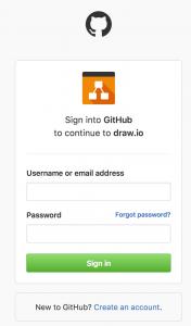 登录GitHub以授权draw.io