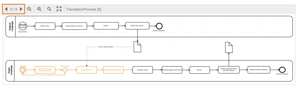 draw.io-在Confluence中查看多页图表