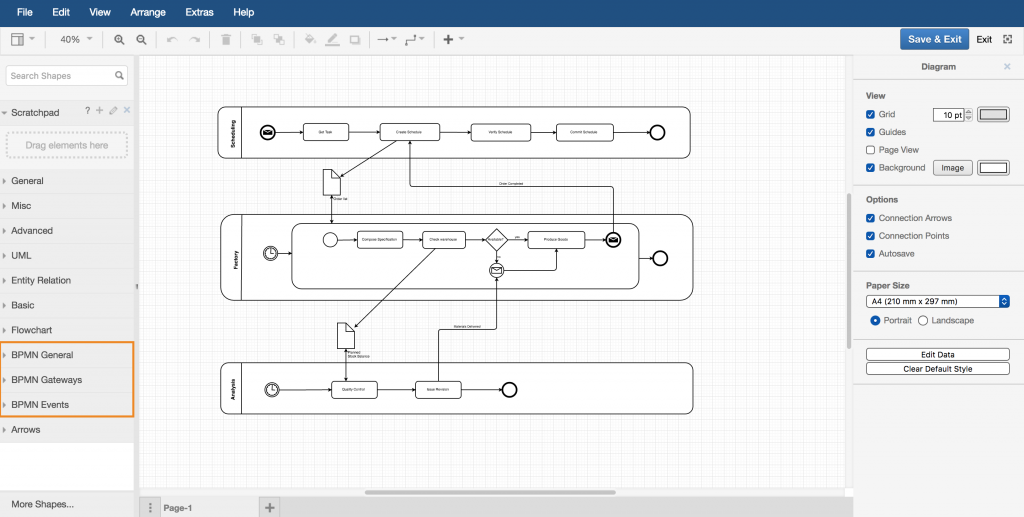drawio-BPMN泳道图和形状库