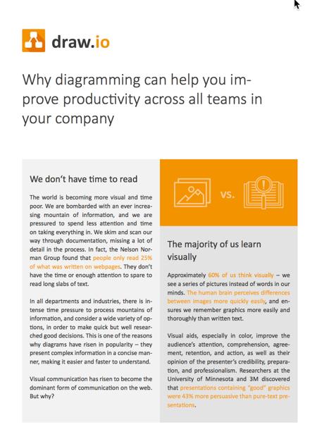 draw.io:图表如何帮助您提高公司的生产力