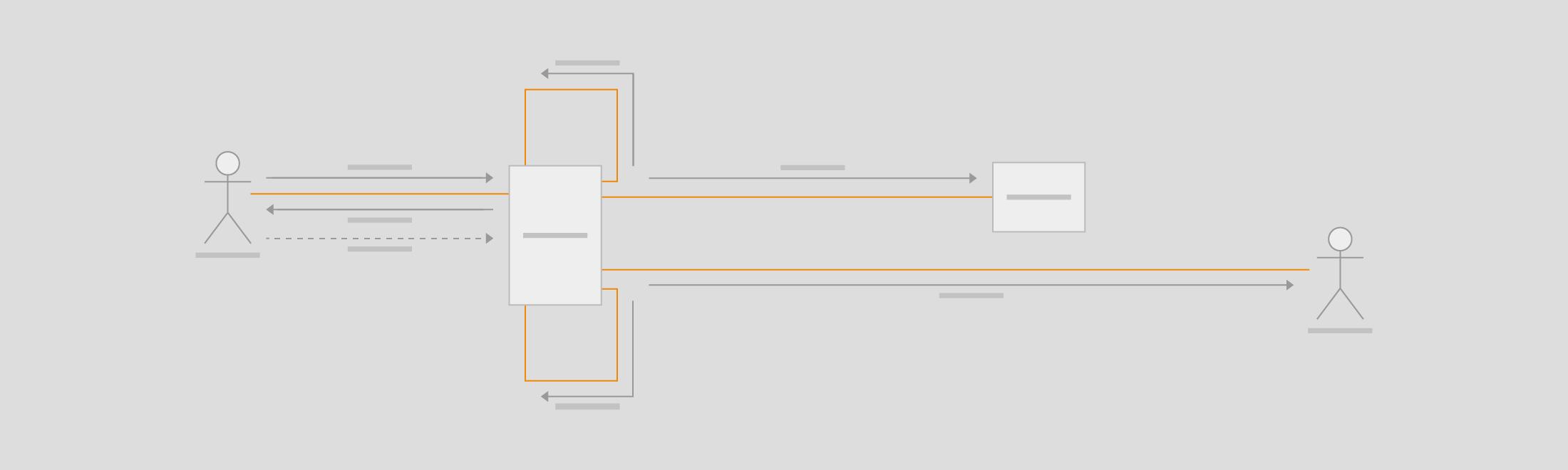 在draw.io中创建UML通信图。