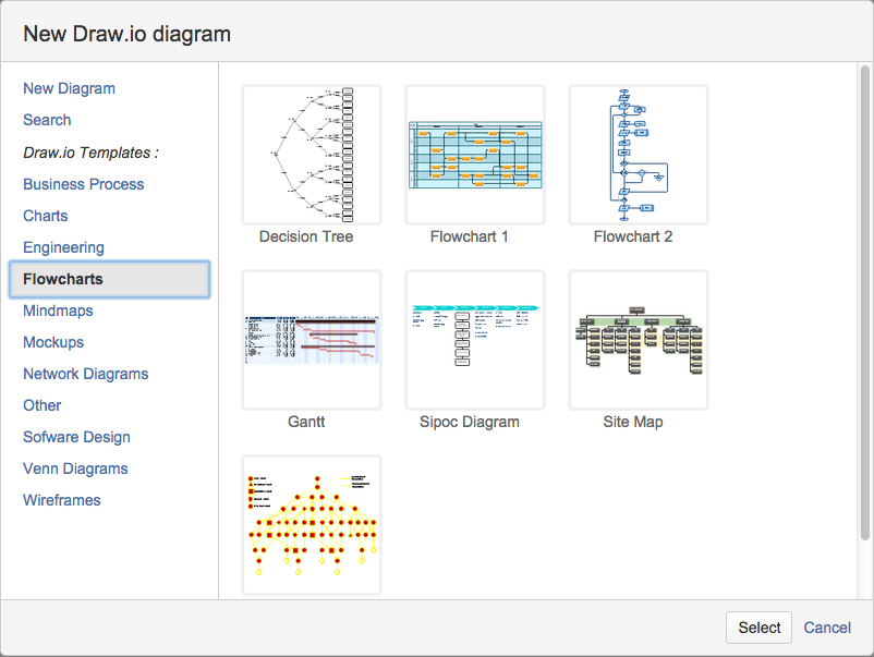 draw.io模板对话框